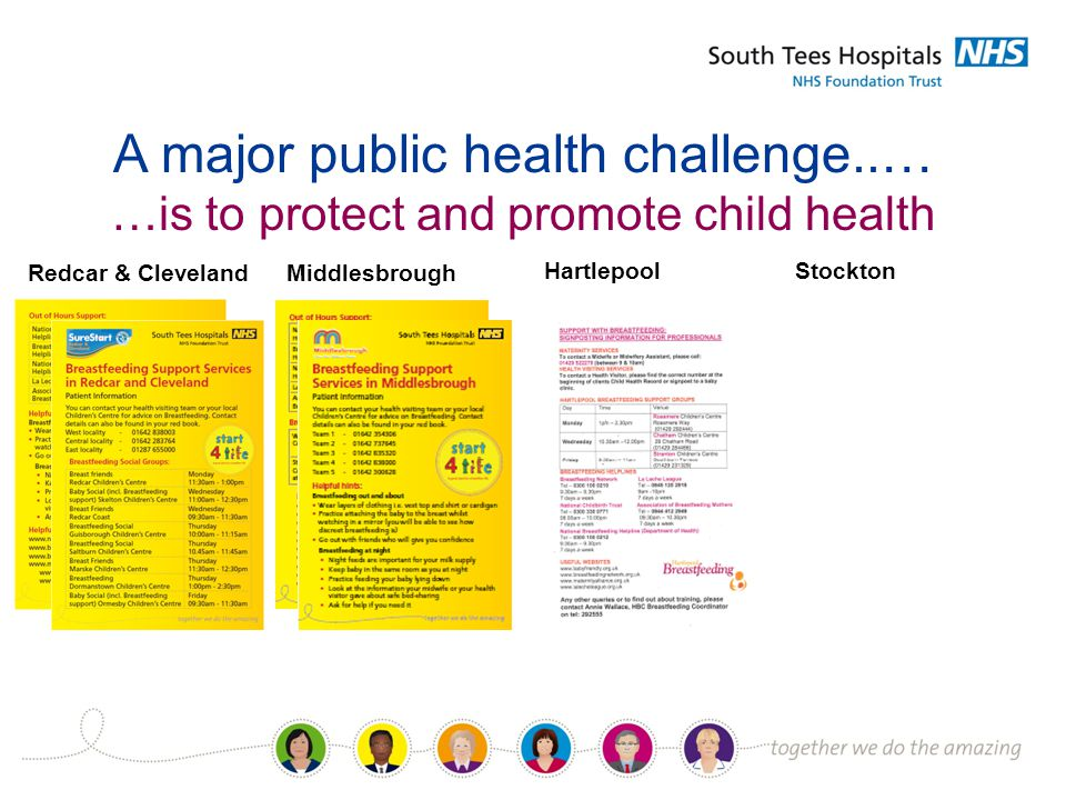 A major public health challenge..… …is to protect and promote child health Locality Community Leads able to help with any questions..