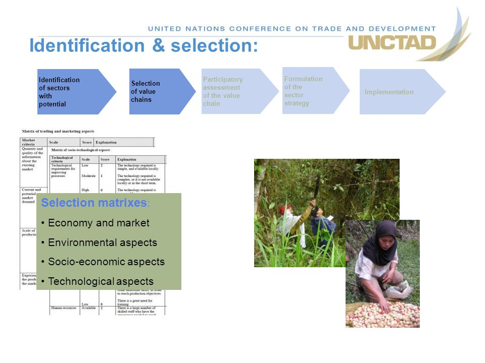 Identification & selection: Identification of sectors with potential Participatory assessment of the value chain Formulation of the sector strategy Implementation Selection of value chains Selection matrixes : Economy and market Environmental aspects Socio-economic aspects Technological aspects