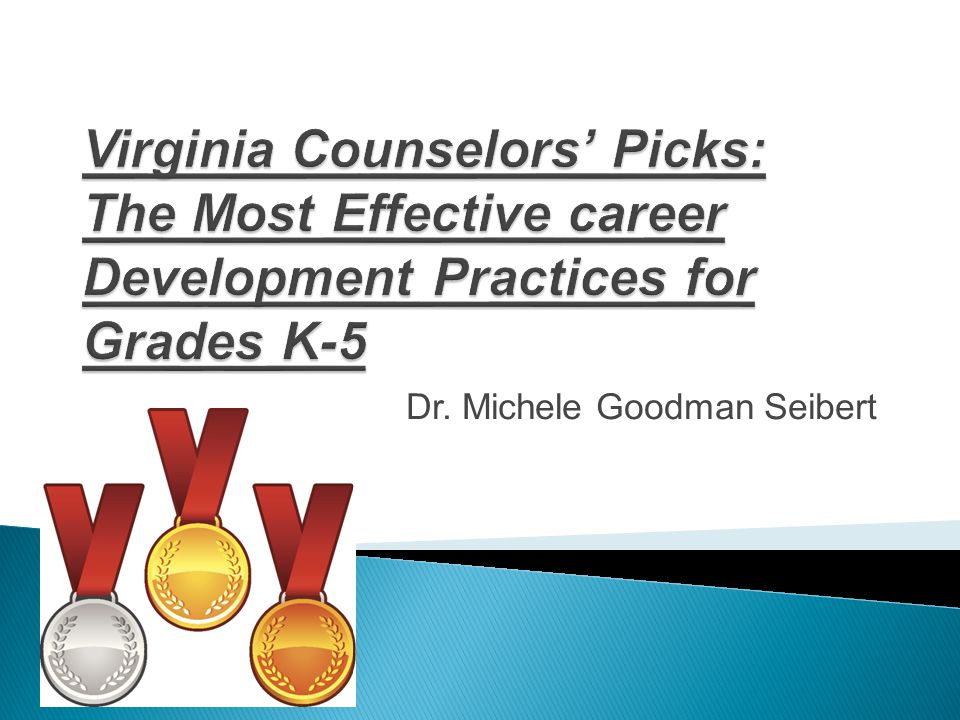 Research Question 3: Analysis  Test of statistical significance was conducted to estimate the relationship between counselor self efficacy and the use of specific career exploration materials and practices exists and is not merely a result of chance.