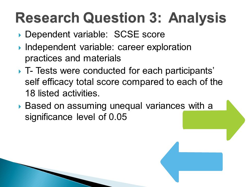 Research Question 3: Analysis  Dependent variable: SCSE score  Independent variable: career exploration practices and materials  T- Tests were conducted for each participants' self efficacy total score compared to each of the 18 listed activities.