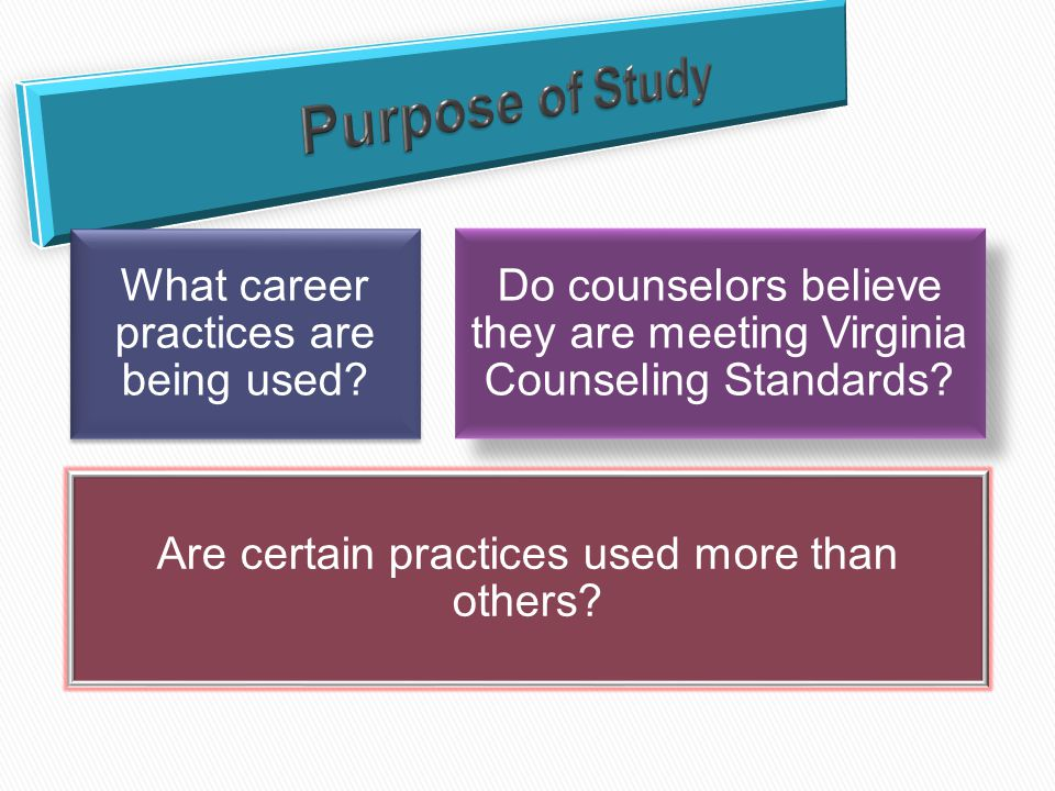  What is the relationship, if any, between the number of school counselors career practices and counselor self efficacy scores.