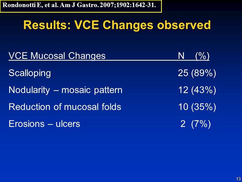 13 Results: VCE Changes observed Rondonotti E, et al.