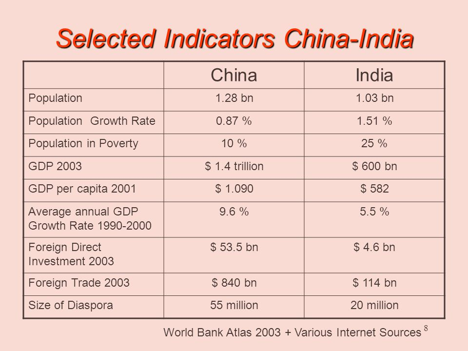 18 Will China outstrip Japan in 20 Years .