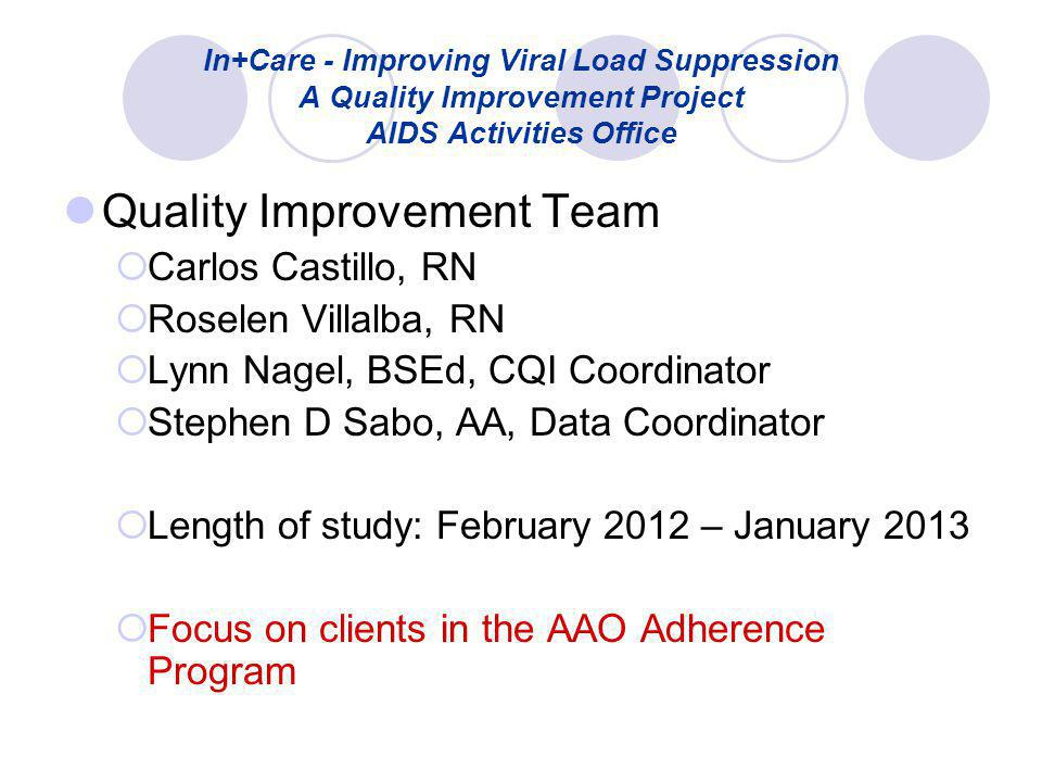 Background Information/Rationale for QI Project Clients missing doses of medication can lead to resistance Lowering of one's viral load shows responding to treatment and following medication regiment Clients in the adherence education program will show a increase in viral load suppression.