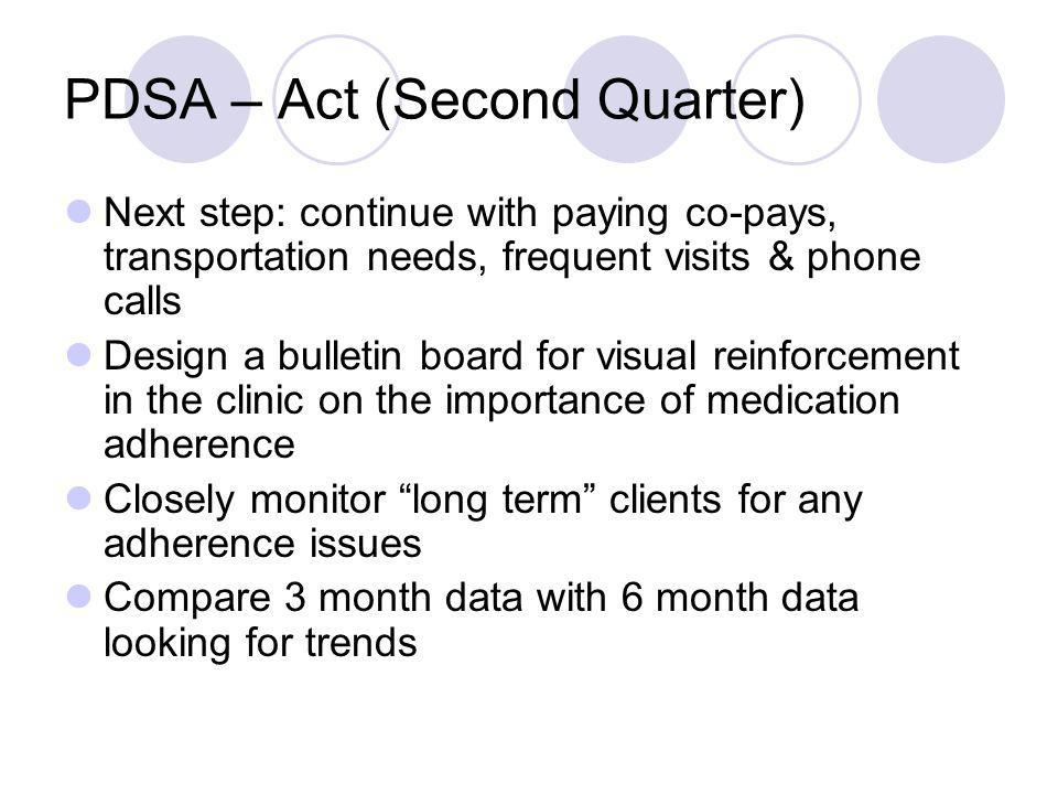 PDSA – Act (Second Quarter) Next step: continue with paying co-pays, transportation needs, frequent visits & phone calls Design a bulletin board for v