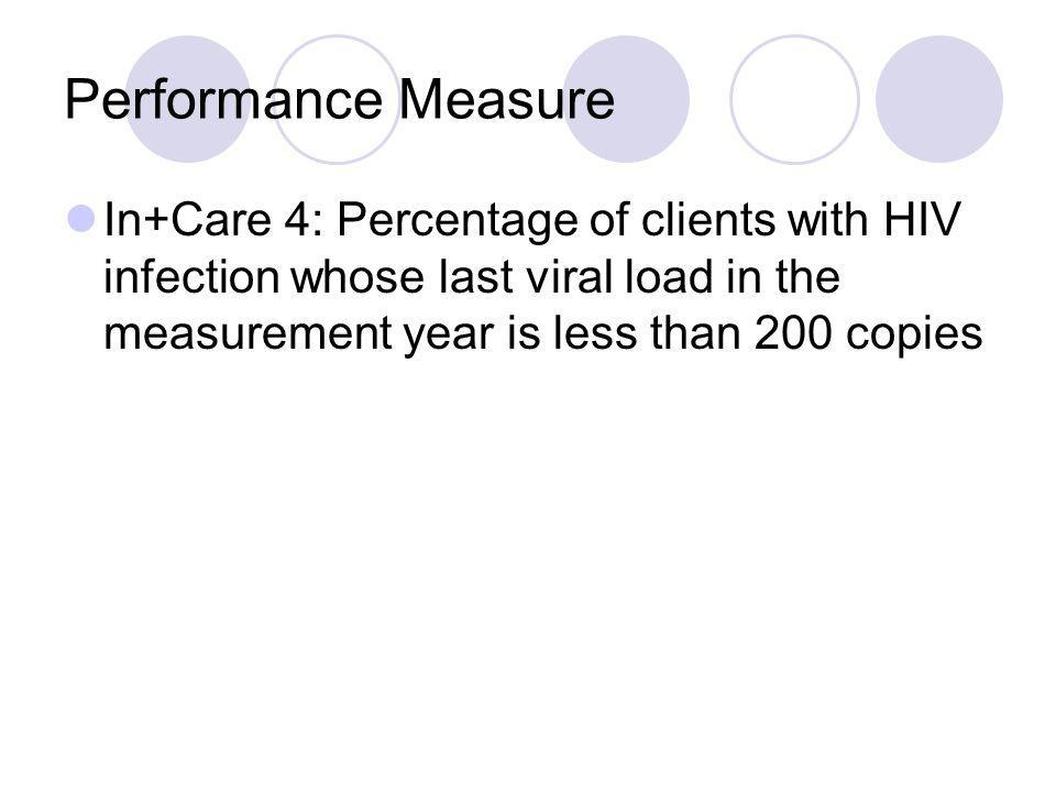 In Care -Baseline Data VL Suppression – Below 200  All AAO clients  Year 2011 – 528/711 = 74%  Clients in Adherence program  Year 2011 – 118/194 = 60%  Clients in adherence program  November 1, 2011 – January 31, 2012 = 84 clients were enrolled in the adherence program.