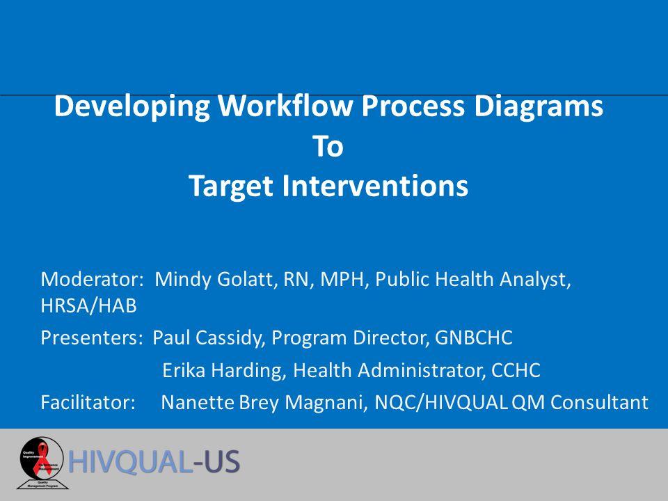 Developing Workflow Process Diagrams To Target Interventions Moderator: Mindy Golatt, RN, MPH, Public Health Analyst, HRSA/HAB Presenters: Paul Cassidy, Program Director, GNBCHC Erika Harding, Health Administrator, CCHC Facilitator: Nanette Brey Magnani, NQC/HIVQUAL QM Consultant