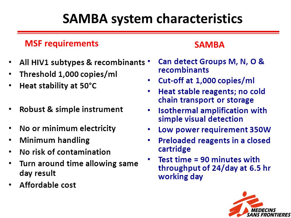 SAMBA system characteristics All HIV1 subtypes & recombinants Threshold 1,000 copies/ml Heat stability at 50°C Robust & simple instrument No or minimum electricity Minimum handling No risk of contamination Turn around time allowing same day result Affordable cost Can detect Groups M, N, O & recombinants Cut-off at 1,000 copies/ml Heat stable reagents; no cold chain transport or storage Isothermal amplification with simple visual detection Low power requirement 350W Preloaded reagents in a closed cartridge Test time = 90 minutes with throughput of 24/day at 6.5 hr working day MSF requirements SAMBA