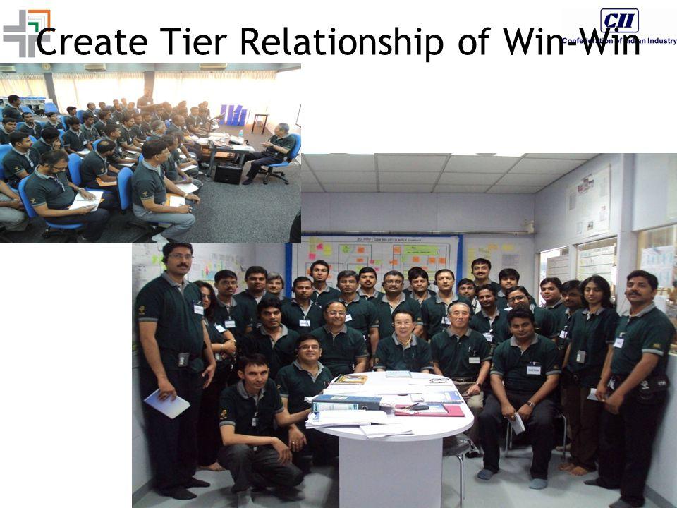 No 31 Create Tier Relationship of Win-Win