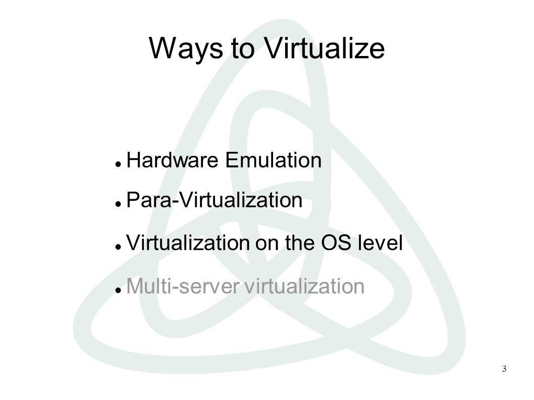 4 Hardware Emulation a.k.a.
