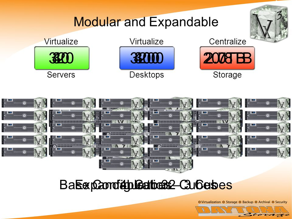 Modular and Expandable Virtualize Desktops Virtualize Servers Centralize Storage 30400 2.0TB Base Configuration – 3 Cubes 40 300 2.7TB 4 Cubes 3203200 20.8TB Expandable to 32 Cubes