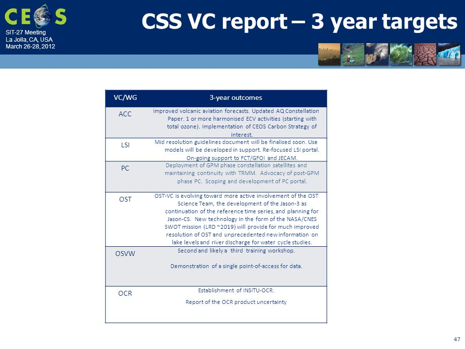 SIT-27 Meeting La Jolla, CA, USA March 26-28, 2012 47 CSS VC report – 3 year targets VC/WG3-year outcomes ACC Improved volcanic aviation forecasts.