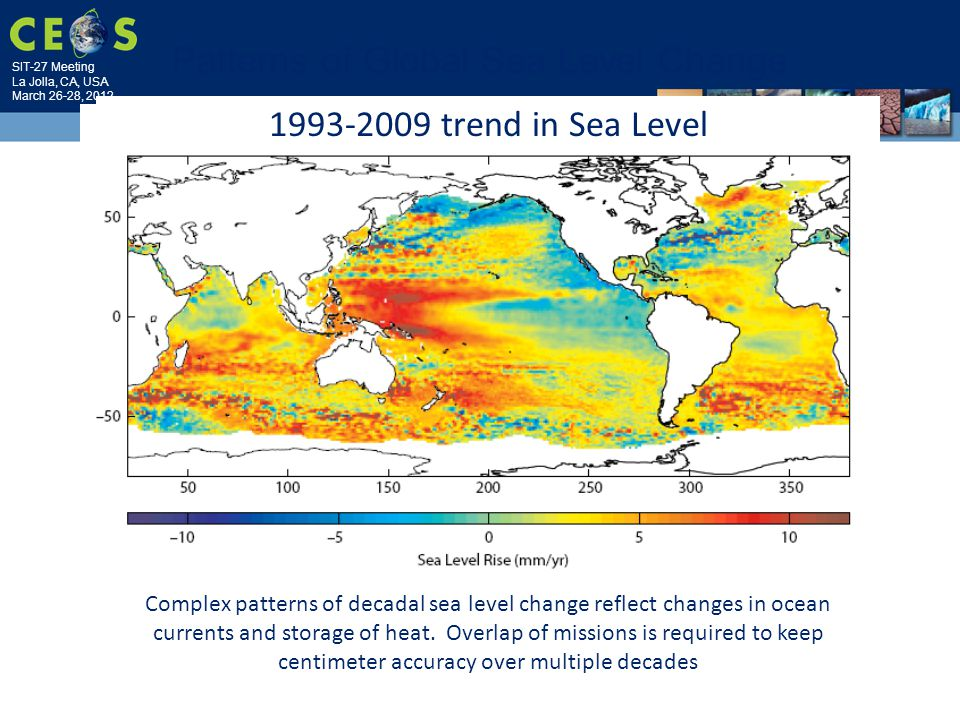 SIT-27 Meeting La Jolla, CA, USA March 26-28, 2012 Complex patterns of decadal sea level change reflect changes in ocean currents and storage of heat.