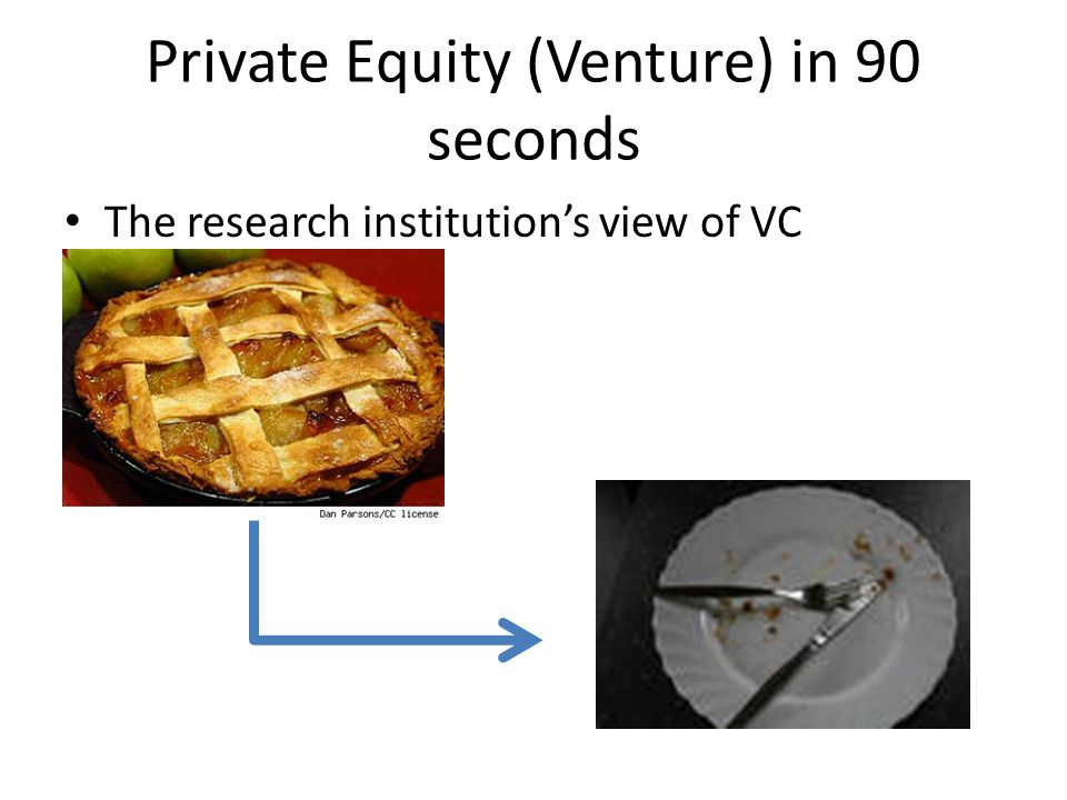Private Equity (Venture) in 90 seconds The research institution's view of VC