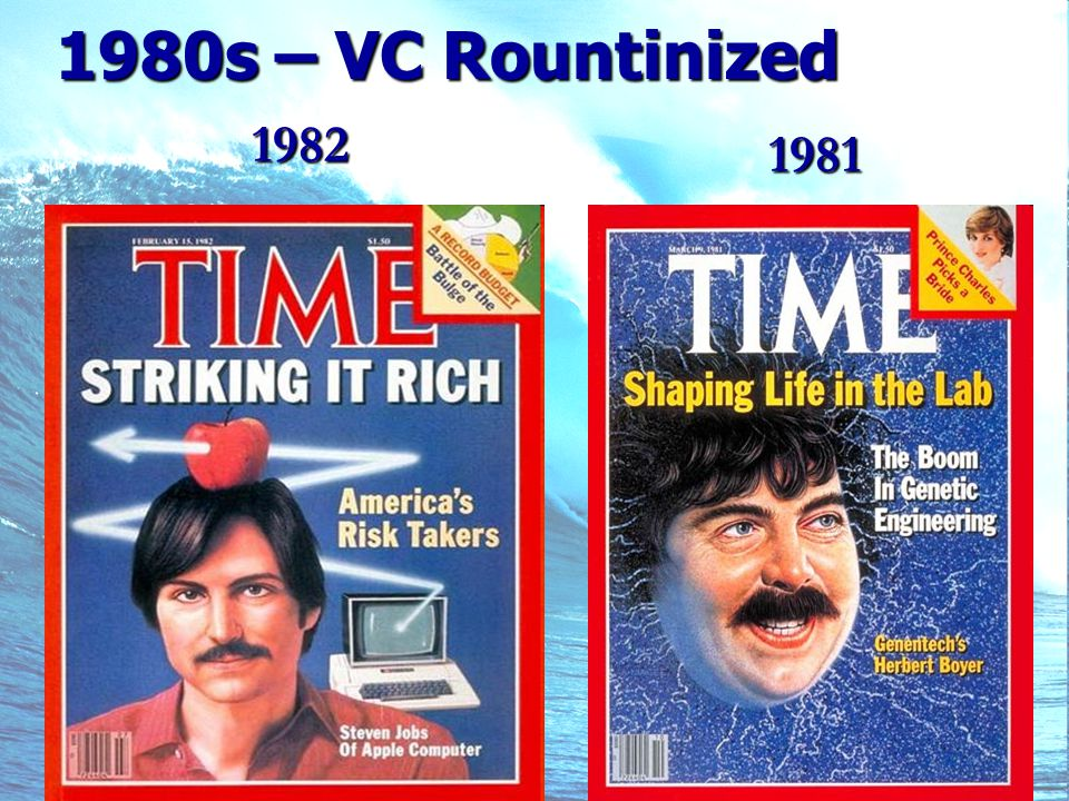 1980s – VC Rountinized 1981 1982