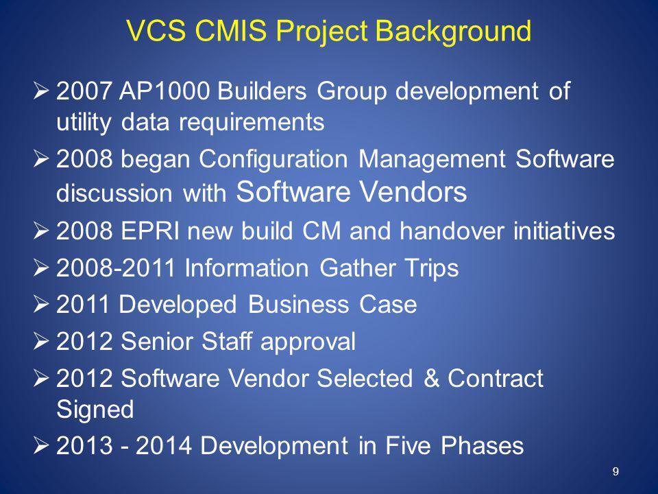 Business Problem Multiple Organizations exchange information.