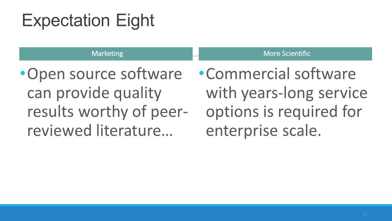 Open source software can provide quality results worthy of peer- reviewed literature… Marketing More Scientific Commercial software with years-long service options is required for enterprise scale.