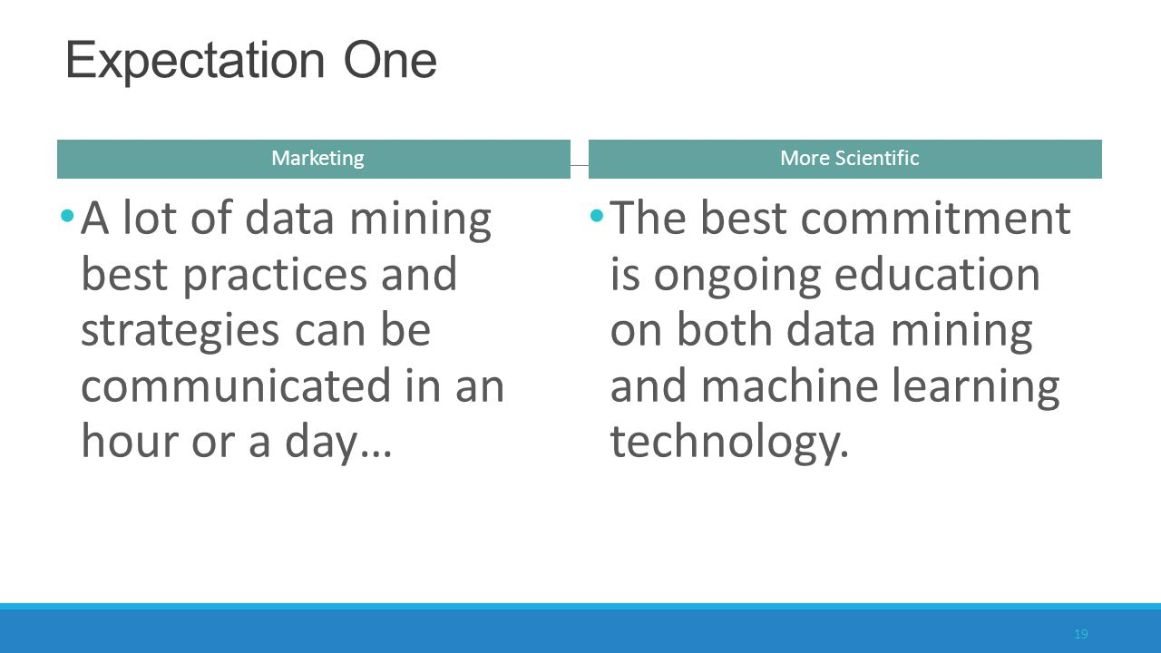 A lot of data mining best practices and strategies can be communicated in an hour or a day… Marketing More Scientific The best commitment is ongoing education on both data mining and machine learning technology.