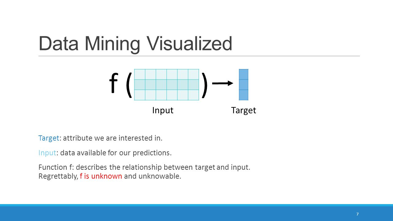 Data Mining Visualized Target: attribute we are interested in.
