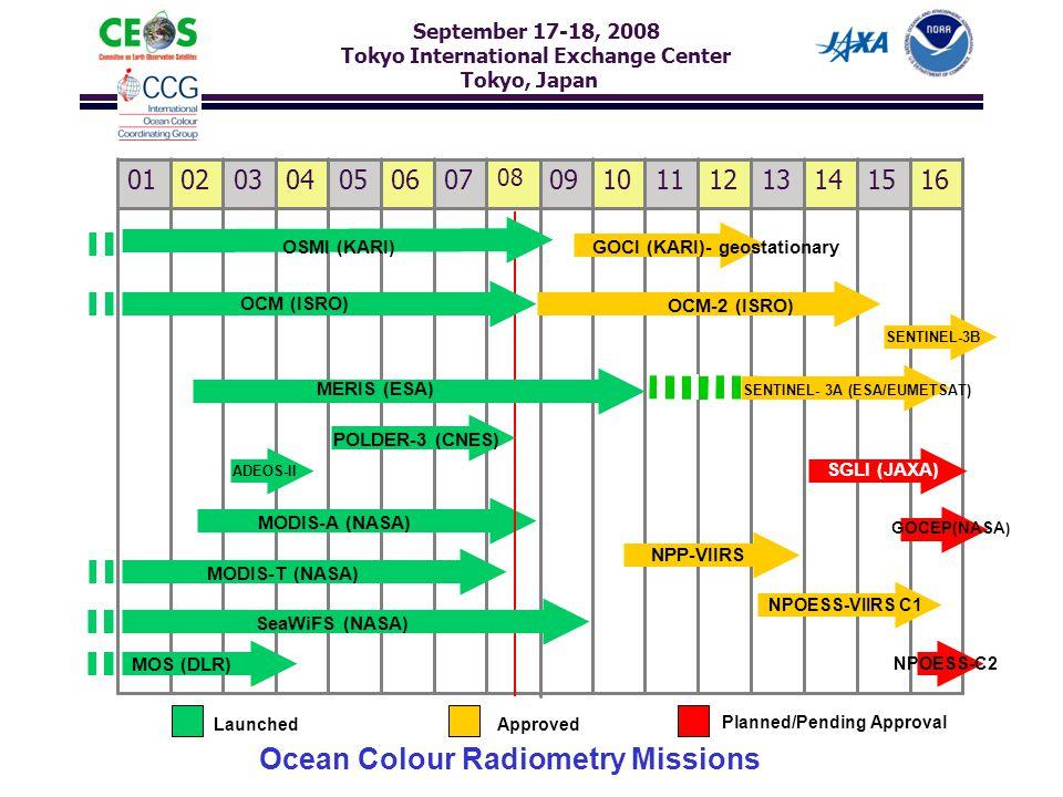 September 17-18, 2008 Tokyo International Exchange Center SIT-22 Tokyo, Japan 1615141312111009 08 07060504030201 Ocean Colour Radiometry Missions MODIS-T (NASA) MODIS-A (NASA) ADEOS-II POLDER-3 (CNES) MERIS (ESA) SENTINEL-3A OCM (ISRO) OCM-2 (ISRO) SGLI (JAXA) NPP-VIIRS NPOESS-VIIRS C1 OSMI (KARI)GOCI (KARI)- geostationary SENTINEL-3B SENTINEL- 3A (ESA/EUMETSAT) MOS (DLR) SeaWiFS (NASA) GOCEP(NASA ) NPOESS-C2 LaunchedApproved Planned/Pending Approval