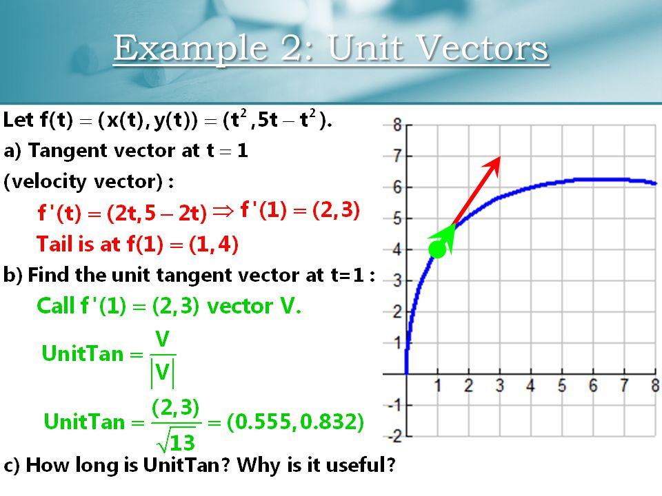 Example 2: Unit Vectors
