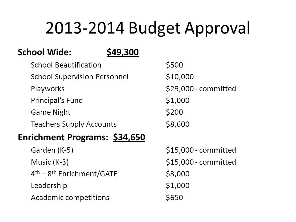 2013-2014 Budget Approval School Wide: $49,300 School Beautification$500 School Supervision Personnel$10,000 Playworks$29,000 - committed Principal's Fund $1,000 Game Night$200 Teachers Supply Accounts$8,600 Enrichment Programs: $34,650 Garden (K-5)$15,000 - committed Music (K-3)$15,000 - committed 4 th – 8 th Enrichment/GATE$3,000 Leadership$1,000 Academic competitions$650