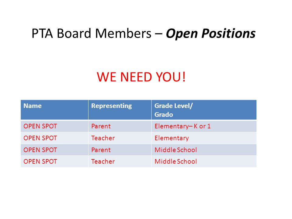 PTA Board Members – Open Positions NameRepresentingGrade Level/ Grado OPEN SPOTParentElementary– K or 1 OPEN SPOTTeacherElementary OPEN SPOTParentMiddle School OPEN SPOTTeacherMiddle School WE NEED YOU!