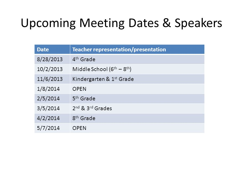 Upcoming Meeting Dates & Speakers DateTeacher representation/presentation 8/28/20134 th Grade 10/2/2013Middle School (6 th – 8 th ) 11/6/2013Kindergarten & 1 st Grade 1/8/2014OPEN 2/5/20145 th Grade 3/5/20142 nd & 3 rd Grades 4/2/20148 th Grade 5/7/2014OPEN