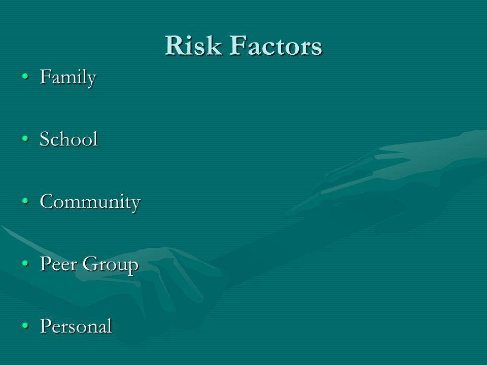 Risk Factors FamilyFamily SchoolSchool CommunityCommunity Peer GroupPeer Group PersonalPersonal