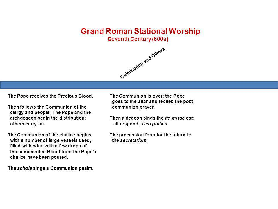 Grand Roman Stational Worship Seventh Century (600s) Culmination and Climax The Pope receives the Precious Blood.