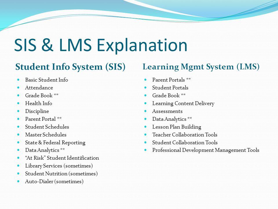 SIS & LMS Explanation Student Info System (SIS) Learning Mgmt System (LMS) Basic Student Info Attendance Grade Book ** Health Info Discipline Parent P
