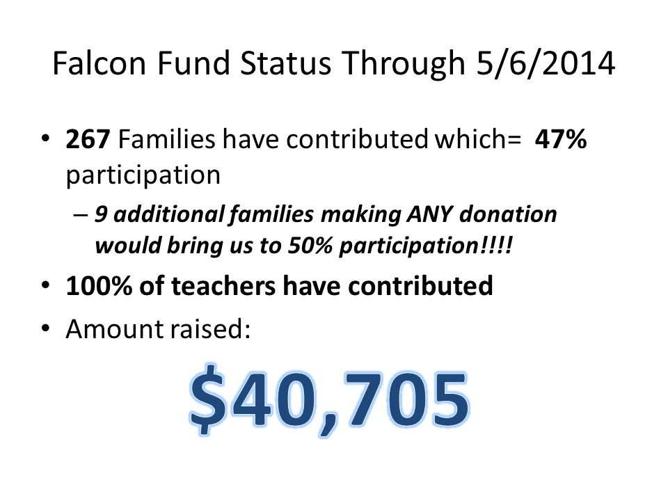 Falcon Fund Status Through 5/6/2014 267 Families have contributed which= 47% participation – 9 additional families making ANY donation would bring us