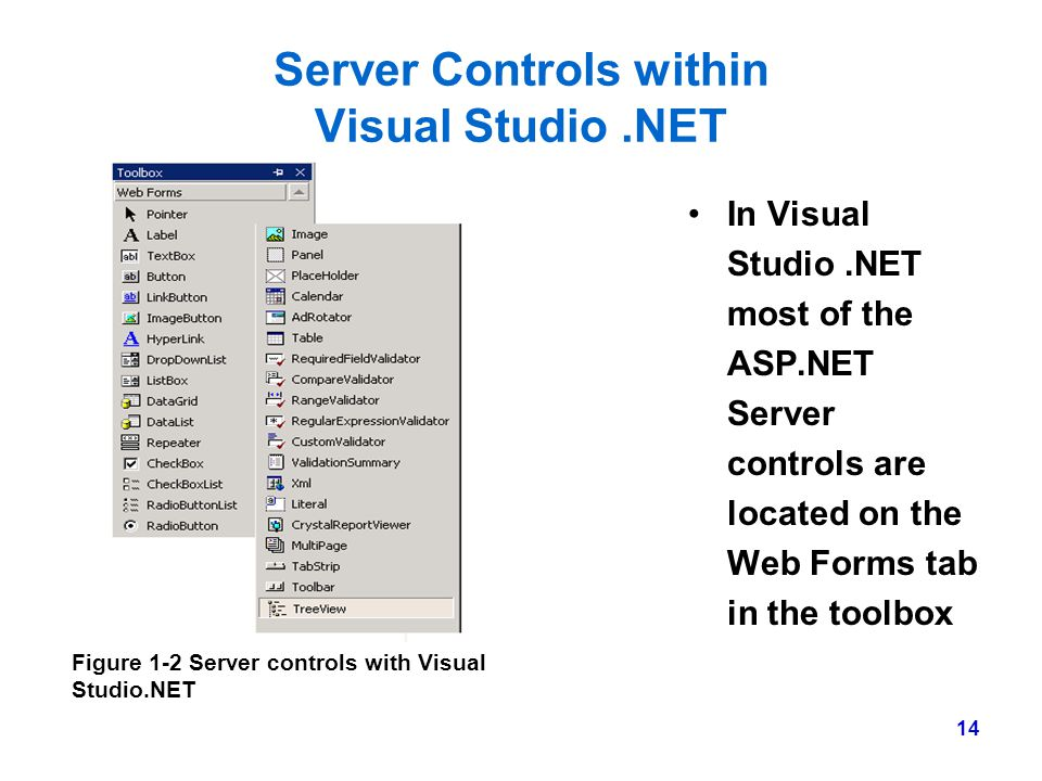 14 Server Controls within Visual Studio.NET In Visual Studio.NET most of the ASP.NET Server controls are located on the Web Forms tab in the toolbox F