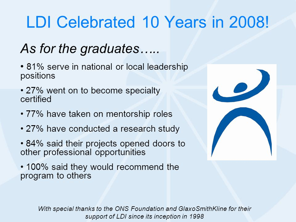 LDI Celebrated 10 Years in 2008. As for the graduates…..