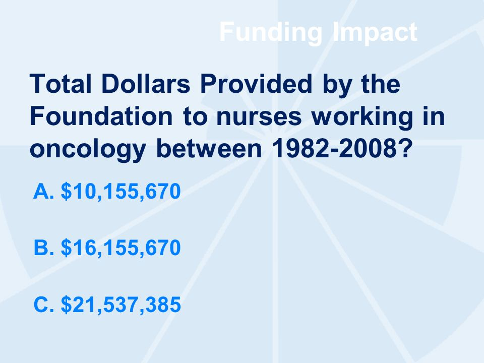 Total Dollars Provided by the Foundation to nurses working in oncology between 1982-2008.