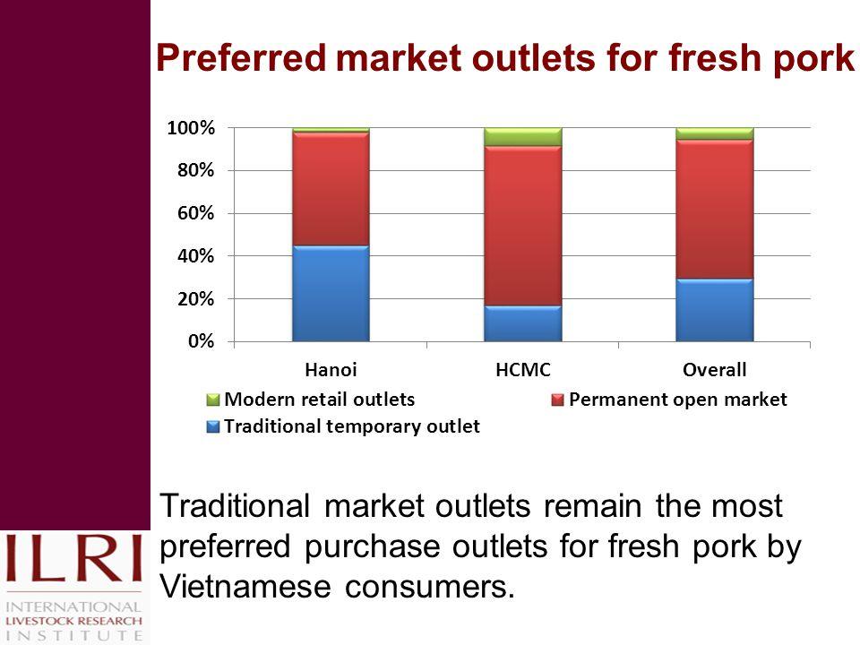 Preferred market outlets for fresh pork Traditional market outlets remain the most preferred purchase outlets for fresh pork by Vietnamese consumers.