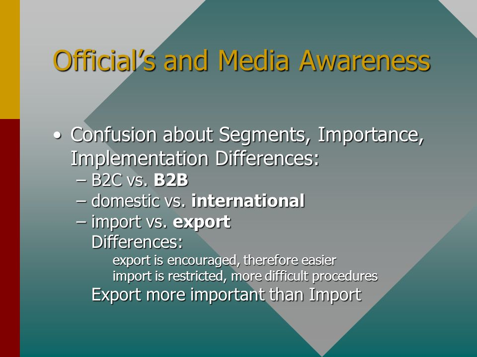 Official's and Media Awareness Confusion about Segments, Importance, Implementation Differences:Confusion about Segments, Importance, Implementation Differences: –B2C vs.