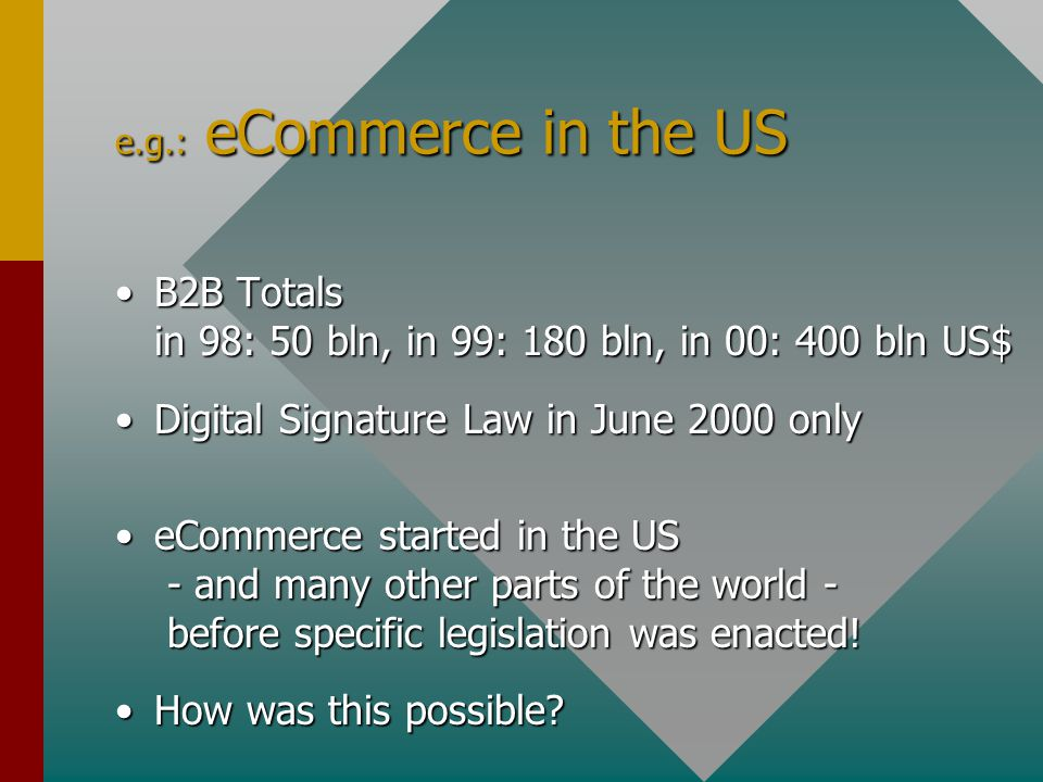 e.g.: eCommerce in the US B2B Totals in 98: 50 bln, in 99: 180 bln, in 00: 400 bln US$B2B Totals in 98: 50 bln, in 99: 180 bln, in 00: 400 bln US$ Digital Signature Law in June 2000 onlyDigital Signature Law in June 2000 only eCommerce started in the US - and many other parts of the world - before specific legislation was enacted!eCommerce started in the US - and many other parts of the world - before specific legislation was enacted.