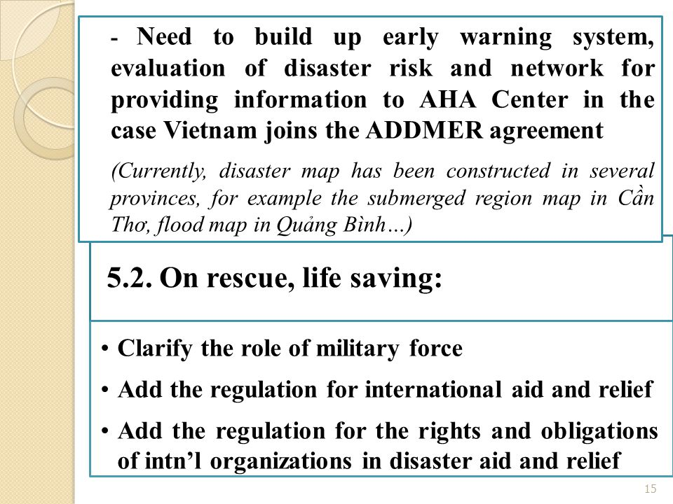 15 5.2. On rescue, life saving: Clarify the role of military force Add the regulation for international aid and relief Add the regulation for the righ