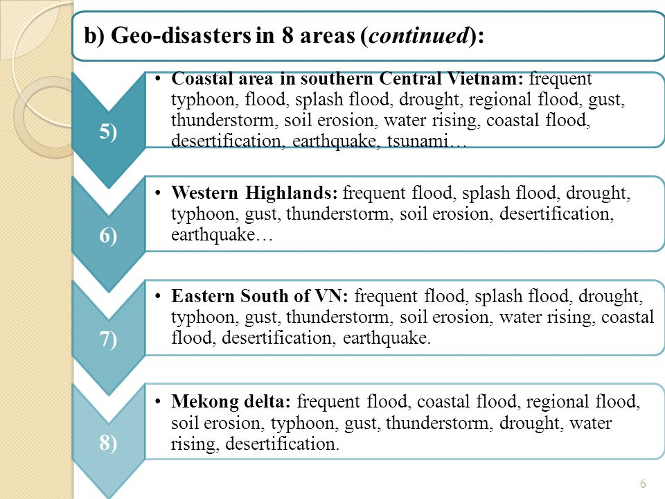 6 b) Về đặc thù của 8 vùng địa lý (tiếp theo): b) Geo-disasters in 8 areas (continued): 5) Coastal area in southern Central Vietnam: frequent typhoon,