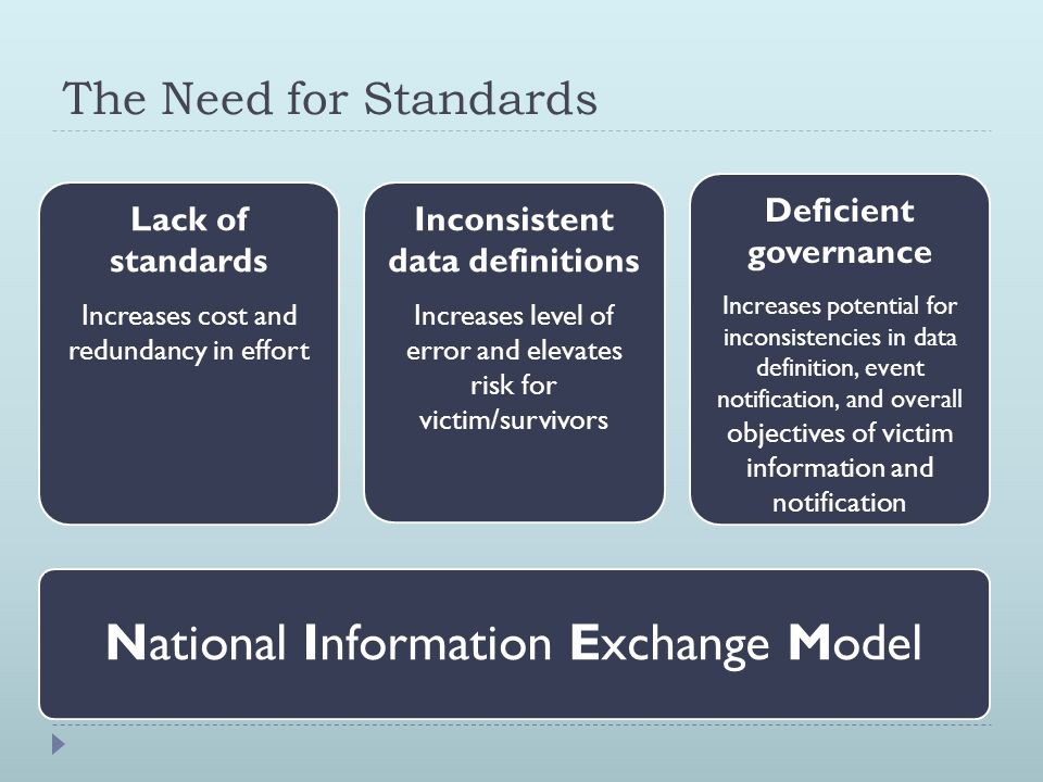 NIEM  National Standard that facilitates information sharing:  Across organizational and jurisdictional boundaries  At all levels of government  Data Model providing:  Agreed-upon terms, definitions, and formats for various business concepts  Agreed-upon rules for how those concepts fit together  Independence from how information is stored in individual agency systems  Structured Approach for:  Developing tools, processes, and methodologies  Is about the semantics of the message, not the transportation