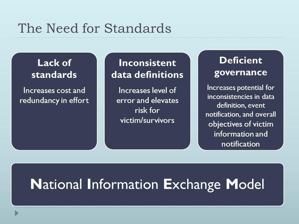 Service Capability  Subject Information (i.e.