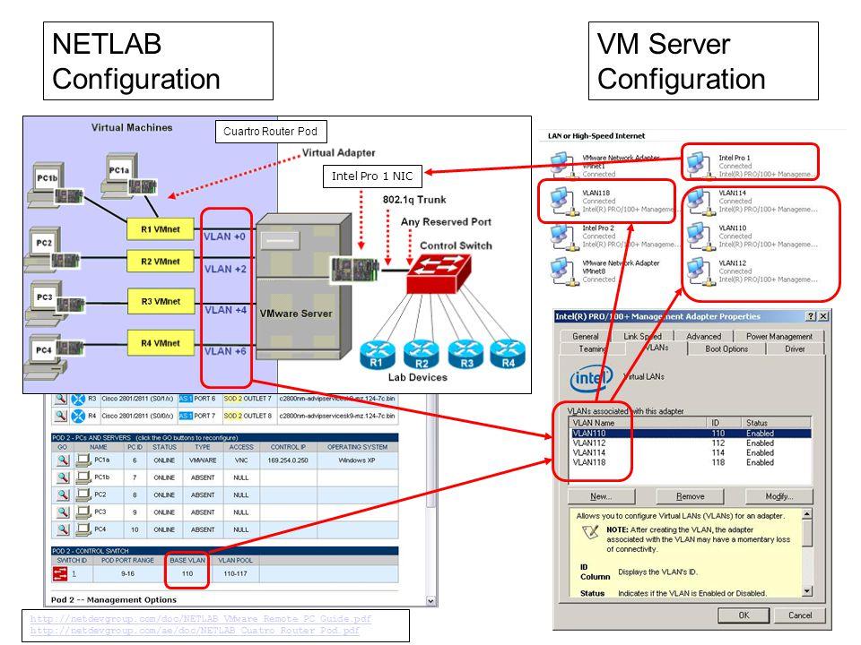 NETLAB Configuration VM Server Configuration Cuartro Router Pod Intel Pro 1 NIC http://netdevgroup.com/doc/NETLAB_VMware_Remote_PC_Guide.pdf http://netdevgroup.com/ae/doc/NETLAB_Cuatro_Router_Pod.pdf