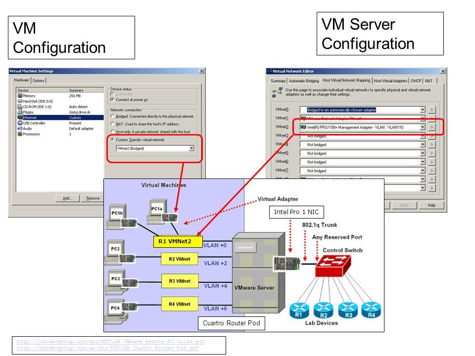 VM Server Configuration VM Configuration Cuartro Router Pod Intel Pro 1 NIC R1 VMNet2 http://netdevgroup.com/doc/NETLAB_VMware_Remote_PC_Guide.pdf http://netdevgroup.com/ae/doc/NETLAB_Cuatro_Router_Pod.pdf