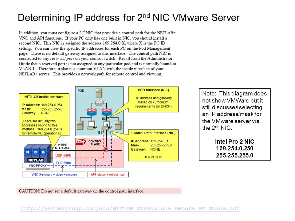 Note: This diagram does not show VMWare but it still discusses selecting an IP address/mask for the VMware server via the 2 nd NIC. Intel Pro 2 NIC 16