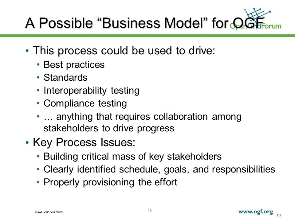 © 2006 Open Grid Forum 10 A Possible Business Model for OGF This process could be used to drive: Best practices Standards Interoperability testing Compliance testing … anything that requires collaboration among stakeholders to drive progress Key Process Issues: Building critical mass of key stakeholders Clearly identified schedule, goals, and responsibilities Properly provisioning the effort 10