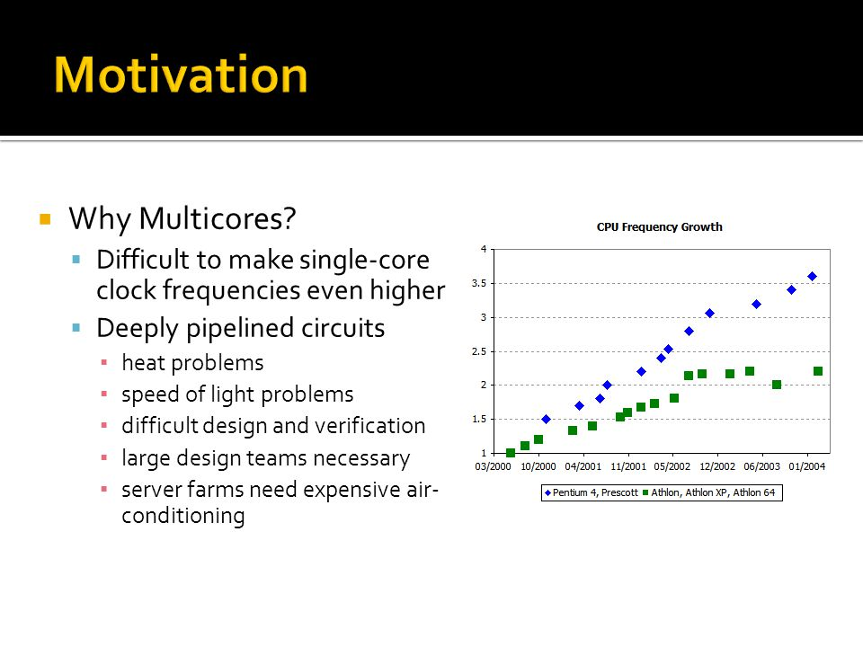  No fast CPUs any more, just more cores!  Trend is using multi-core & hyper-threading