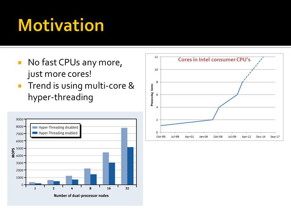  At 2005, Sun Niagara (8 cores with HT run 32 HWT)  At 2010, Supermicro (48-core AMD Opteron).
