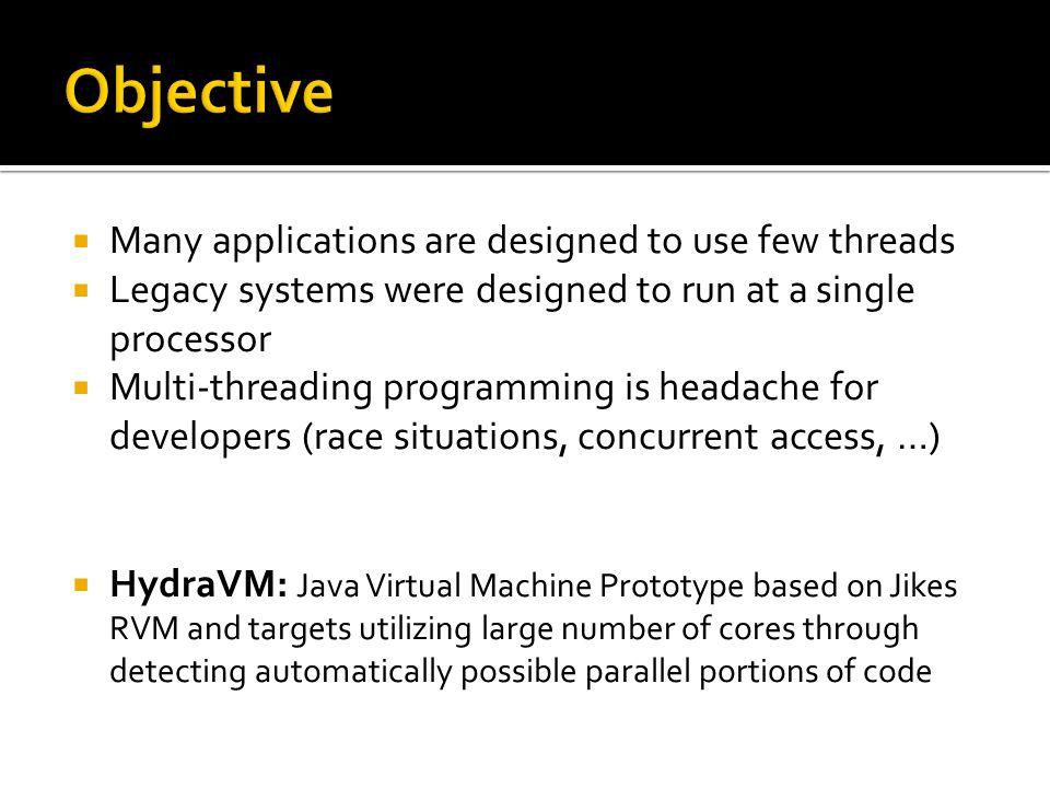  Transactional Memory  Jikes RVM (Adaptive Online Architecture)