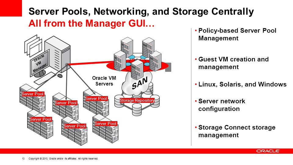 13 Copyright © 2013, Oracle and/or its affiliates. All rights reserved. Server Pools, Networking, and Storage Centrally All from the Manager GUI… Serv